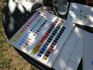 Know your Paintbox